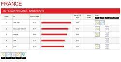 netflix-index-performance-fai-mars-2019