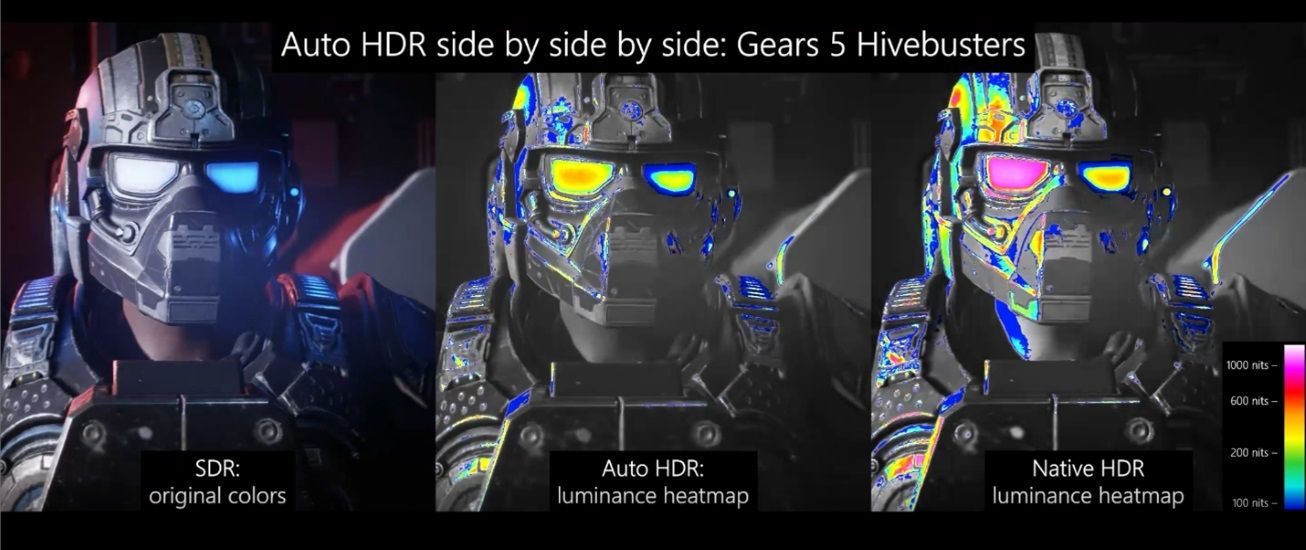 Nvidia GeForce Game Ready Auto HDR
