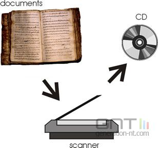 Ocr manuscrite