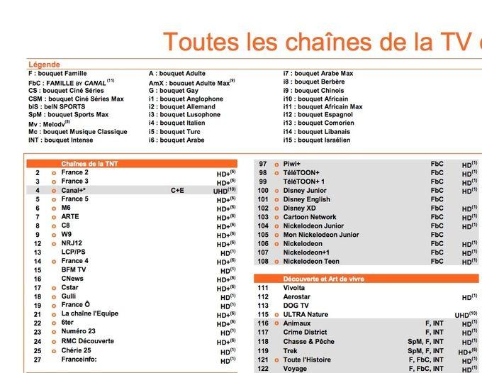 Orange sans TF1