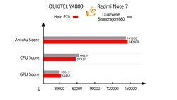 oukitel-y4800-redmi-note7
