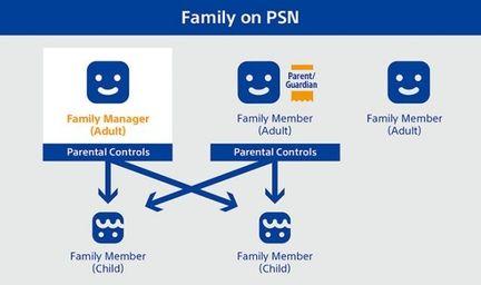 PS4 FW 5.0