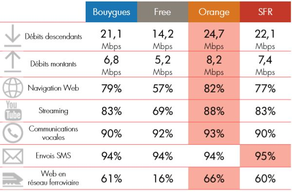 QoSi-bilan-resultats