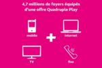 Quadruple-play-mediametrie