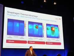 Qualcomm SnapDragon 07