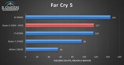 R5Far Cry