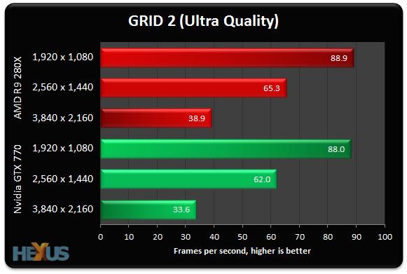 Radeon R9-280X vs GeForce GTX 770 3