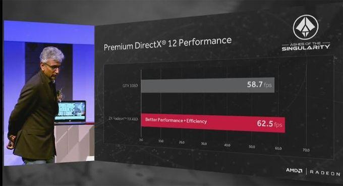 Radeon RX 480 (3)