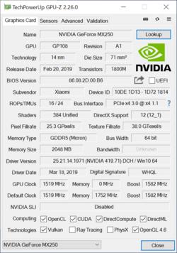 RedmiBook 14 - GPU-Z Nvidia GeForce MX250