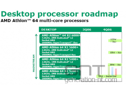 Roadmap amd fin 2006 1 small