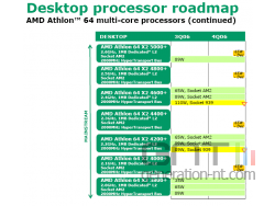 Roadmap amd fin 2006 2 small