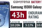 Samsung Galaxy S III autonomie