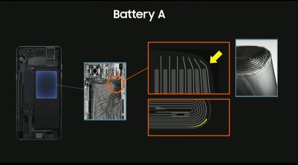 Samsung Note 7 batterie A