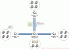 Schema VPN - IPSec