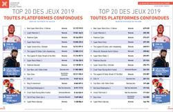 SELL jeu vidéo 2019 France