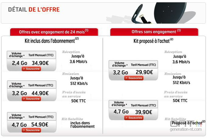 SFR-Internet-Satellite