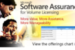 software assistance microsoft