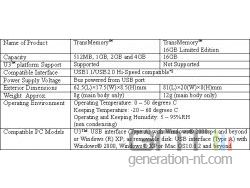 Specifications toshiba transmemory usb small