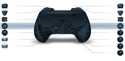 Steam Controller - stick analogique