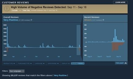Steam critiques