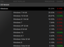 Steam-novembre-2015-Windows