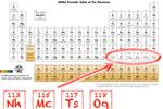 tableau periodique elements