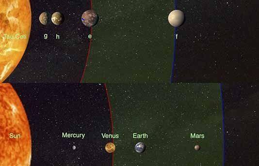 Tau-Ceti-quatre-planetes-comparaison-systeme-solaire