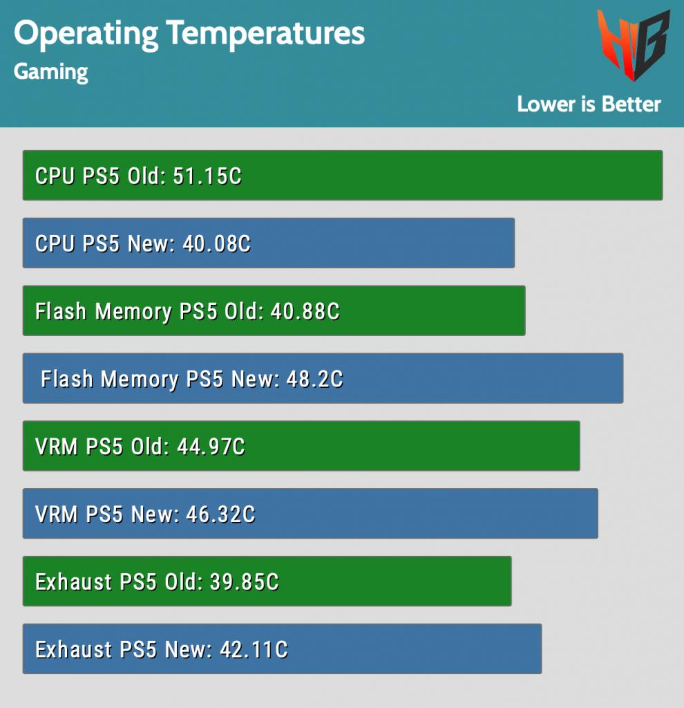 Temperatures-1-990x1024