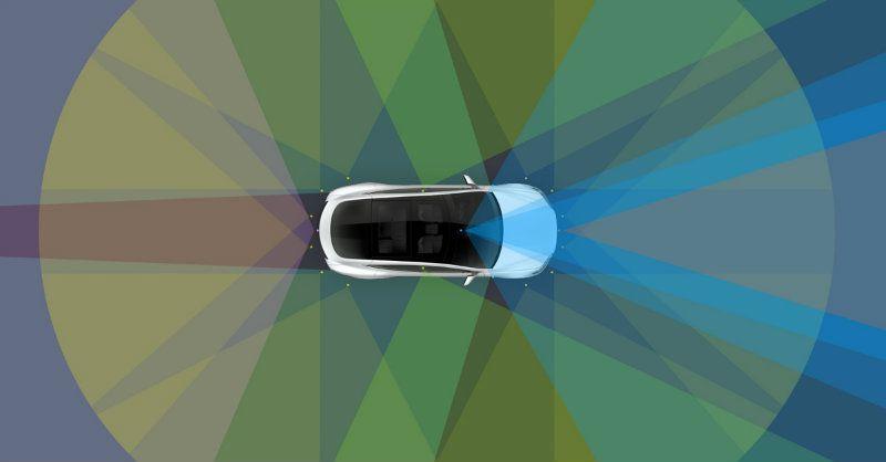 Tesla débute la phase beta du FSD, la conduite autonome intégrale