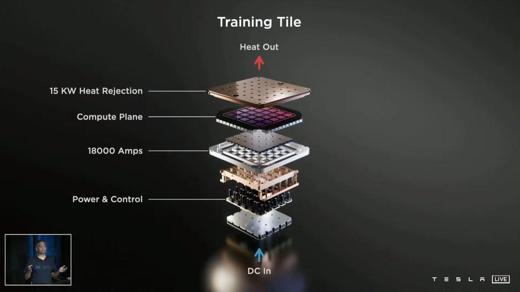 Tesla Training Tile