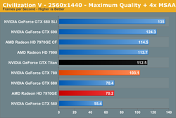 Test GeForce GTX 780 4
