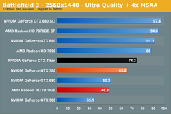 Test GeForce GTX 780 5