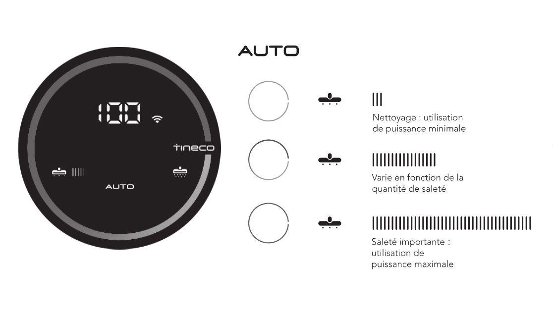 Tineco Floor One S3 - Mode AUTO