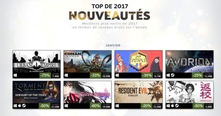 Top nouveautés 2017
