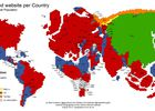 TopSitePerCountry_InternetPopulation
