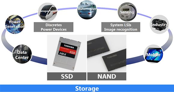 Toshiba-Storage-Electronic-Devices-Solutions