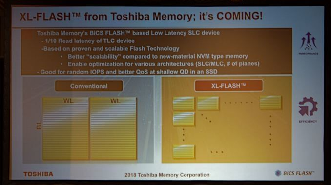 Toshiba XL Flash