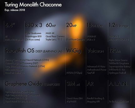Turing Monolith Chaconne 3.