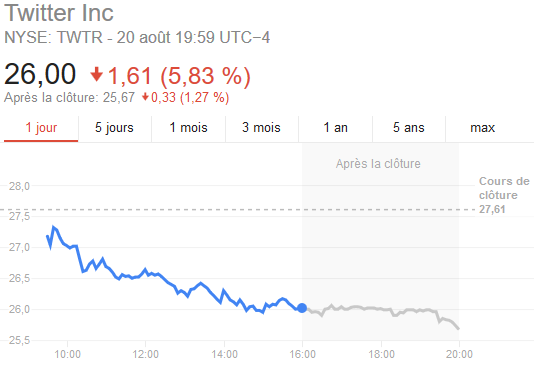 Twitter-cours-bourse