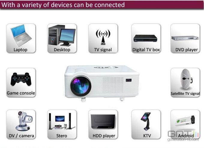 video-projecteur-Excelvan-CL720D-3