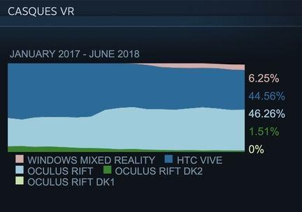 VR steam
