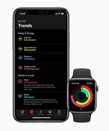 watchos-6-iphone-activity-trends