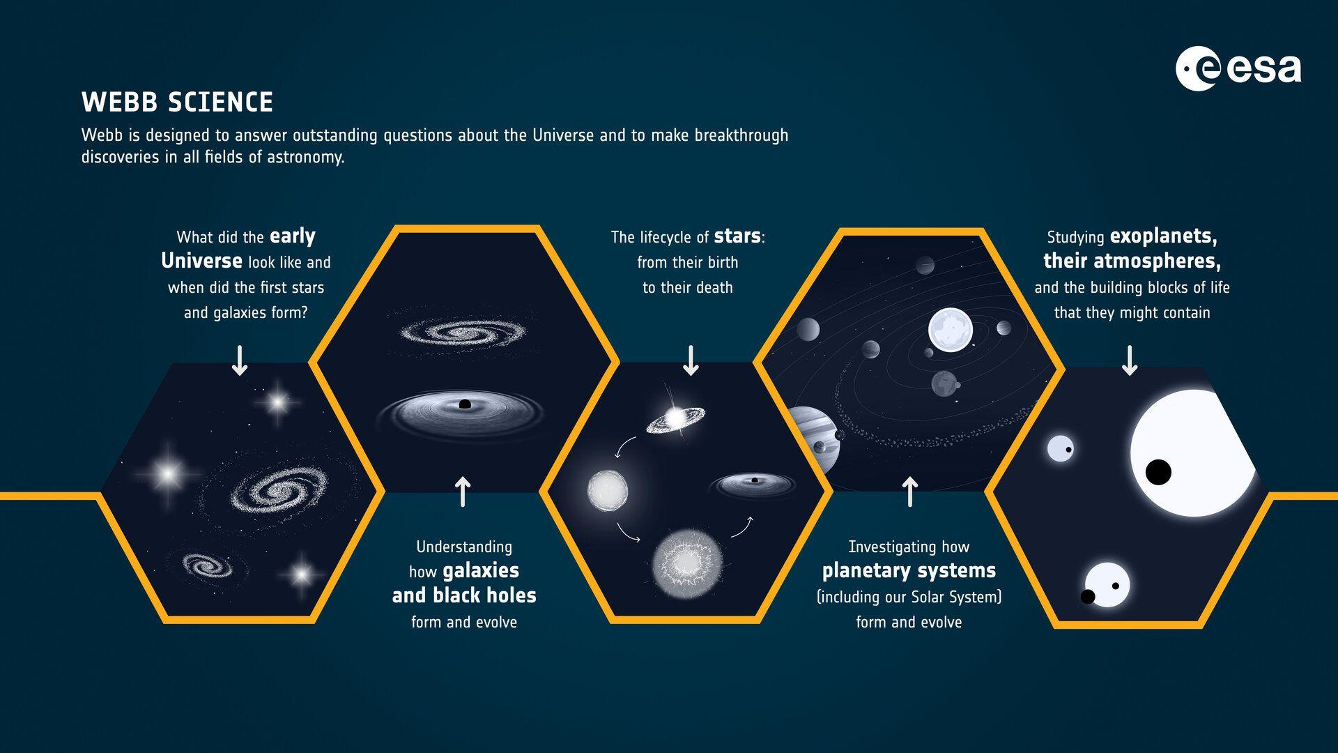 webb-objectifs-scientifiques