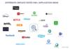 Wehe : l'outil de l'ARCEP pour voir si votre opérateur bride les débits Netflix ou autres services