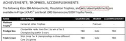 Wii U Accomplishments - document