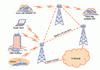 WiMAX / BLR : malgré la mise en demeure de l'Arcep, pas de sanctions