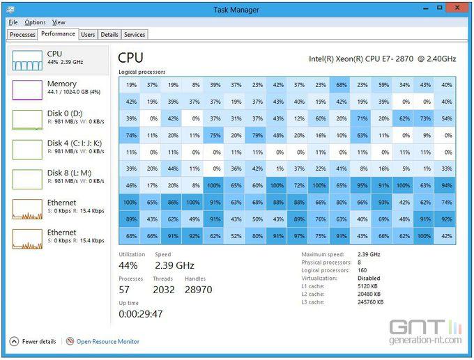 Windows-8-historique-usage-CPU-160-processeurs
