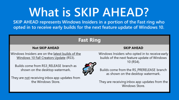 Windows-Insider-Skip-Ahead