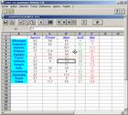 Wintab : réaliser des feuilles de calculs
