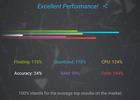 Xiaomi Mi 9T Pro AI Benchmark
